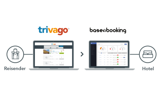 trivago buys base7booking